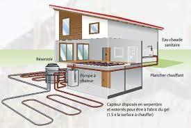 Energie géothermie