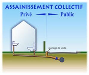 image-engorgement-systeme-assainissement-6